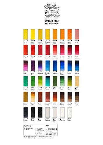 Colori ad olio winton 37ml tube avorio nero pennarelli copic for Colori ad olio professionali