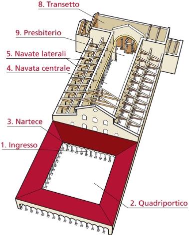 pianta basilica paleocristiana quadriportico